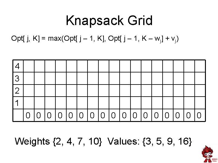 Knapsack Grid Opt[ j, K] = max(Opt[ j – 1, K], Opt[ j –