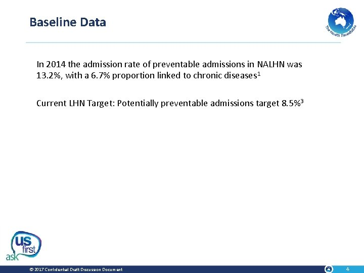 Baseline Data In 2014 the admission rate of preventable admissions in NALHN was 13.