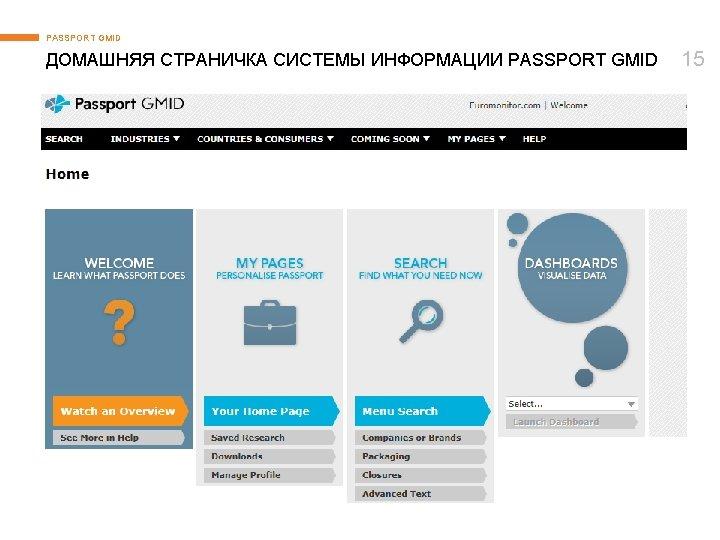 PASSPORT GMID ДОМАШНЯЯ СТРАНИЧКА СИСТЕМЫ ИНФОРМАЦИИ PASSPORT GMID © Euromonitor International 15