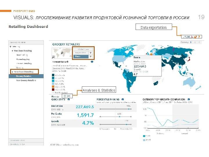 PASSPORT GMID VISUALS: ПРОСЛЕЖИВАНИЕ РАЗВИТИЯ ПРОДУКТОВОЙ РОЗНИЧНОЙ ТОРГОВЛИ В РОССИИ Data exportation Analyses &
