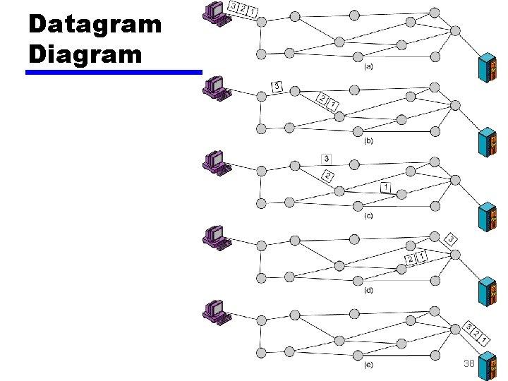 Datagram Diagram 38