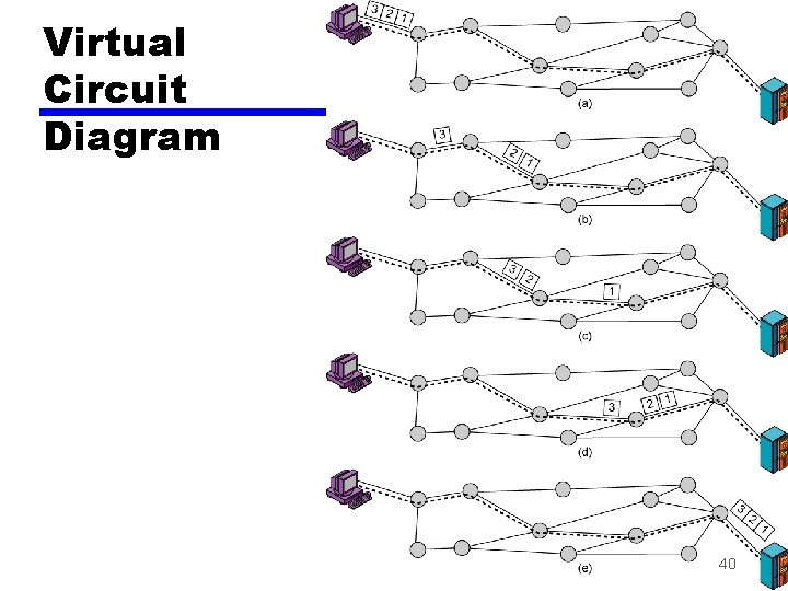 Virtual Circuit Diagram 40