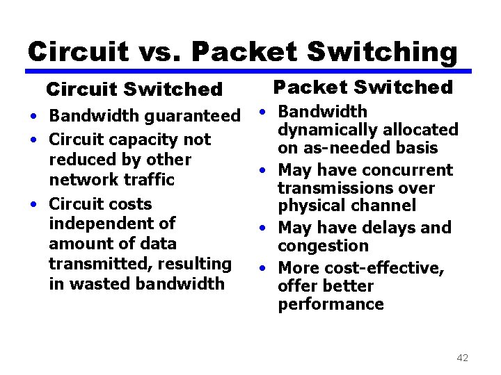 Circuit vs. Packet Switching Circuit Switched • Bandwidth guaranteed • Circuit capacity not reduced