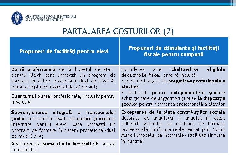 PARTAJAREA COSTURILOR (2) Propuneri de facilități pentru elevi Bursă profesională de la bugetul de