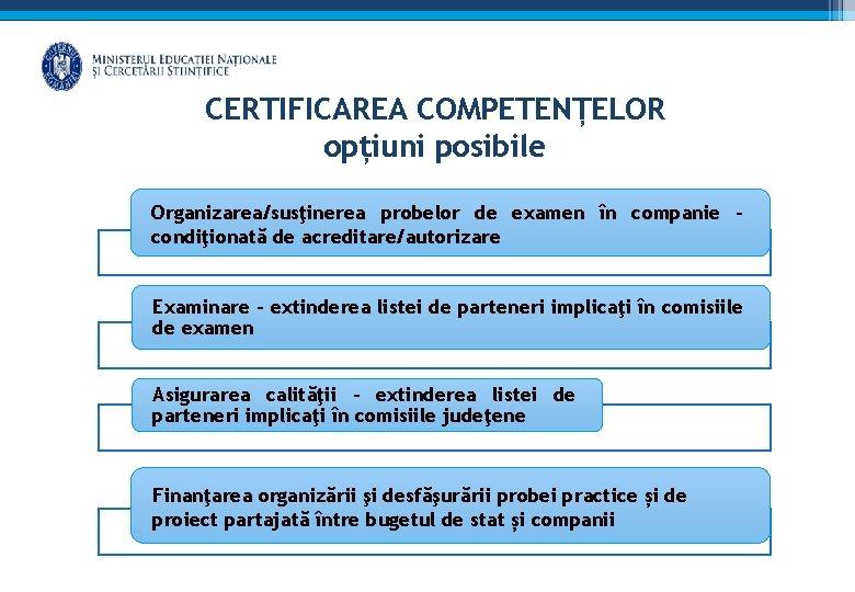 CERTIFICAREA COMPETENȚELOR opțiuni posibile Organizarea/susţinerea probelor de examen în companie – condiţionată de acreditare/autorizare