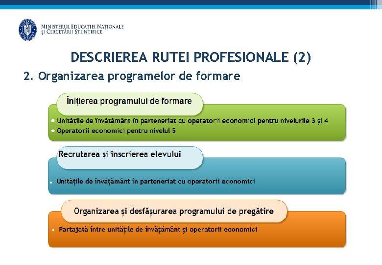 DESCRIEREA RUTEI PROFESIONALE (2) 2. Organizarea programelor de formare