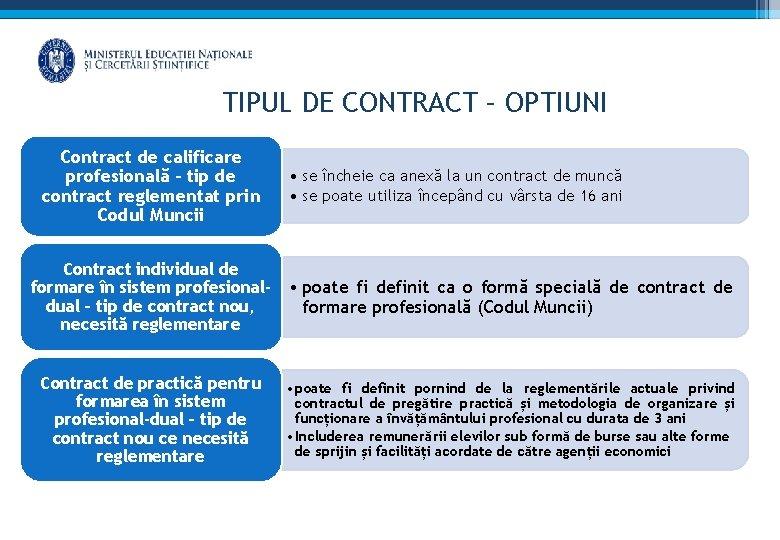 TIPUL DE CONTRACT – OPTIUNI Contract de calificare profesională – tip de contract reglementat