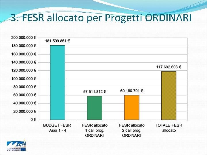 3. FESR allocato per Progetti ORDINARI