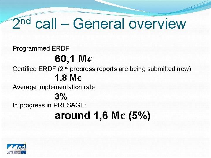 nd 2 call – General overview Programmed ERDF: 60, 1 M€ Certified ERDF (2