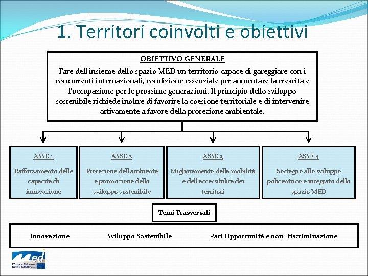 1. Territori coinvolti e obiettivi OBIETTIVO GENERALE Fare dell'insieme dello spazio MED un
