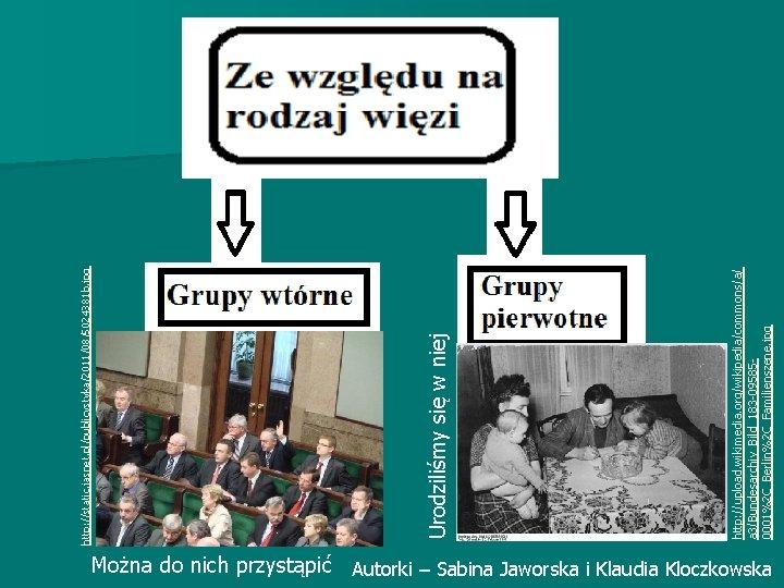 Można do nich przystąpić Autorki – Sabina Jaworska i Klaudia Kloczkowska http: //upload. wikimedia.