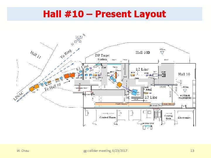 Hall #10 – Present Layout W. Chou gg collider meeting, 8/23/2017 13