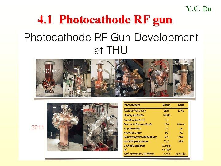4. 1 Photocathode RF gun Y. C. Du