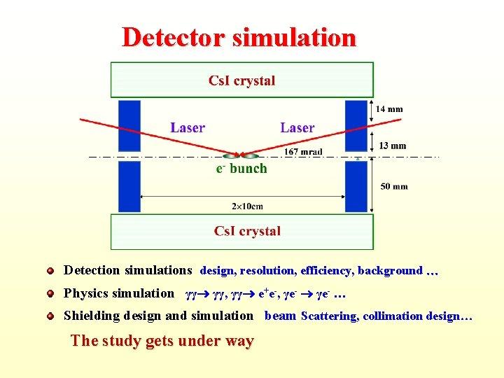 Detector simulation Detection simulations design, resolution, efficiency, background Physics simulation γγ γγ, γγ e+e-,