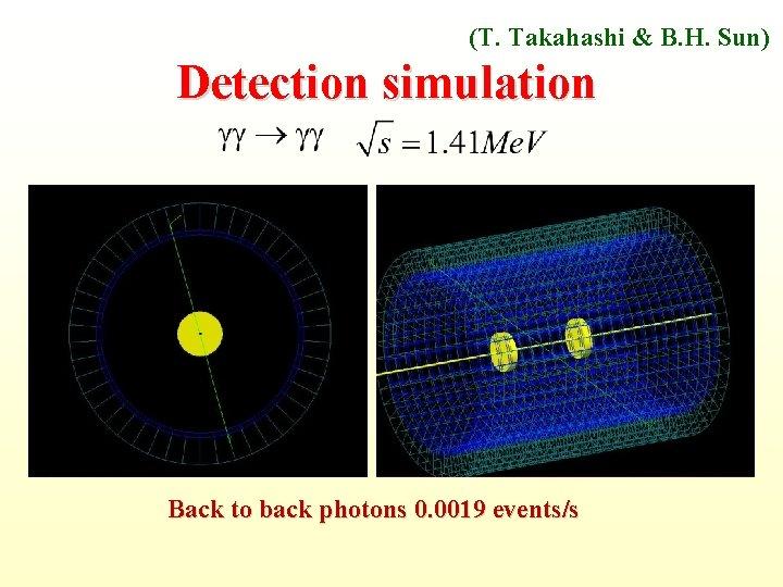 (T. Takahashi & B. H. Sun) Detection simulation Back to back photons 0. 0019