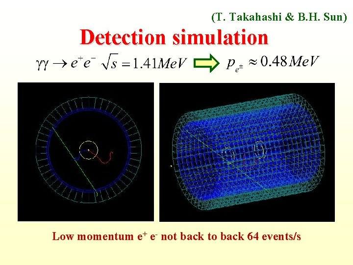 (T. Takahashi & B. H. Sun) Detection simulation Low momentum e+ e- not back