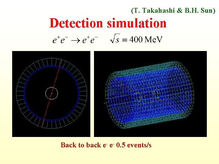(T. Takahashi & B. H. Sun) Detection simulation Back to back e- e- 0.