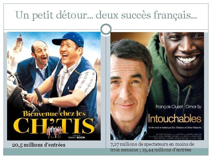 Un petit détour… deux succès français… 20, 5 millions d'entrées 7, 27 millions de