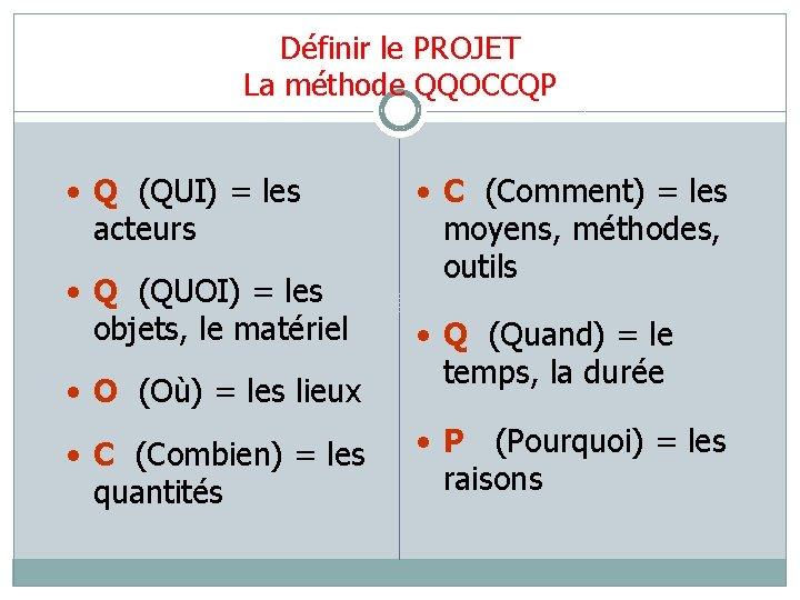 Définir le PROJET La méthode QQOCCQP • Q (QUI) = les acteurs • Q