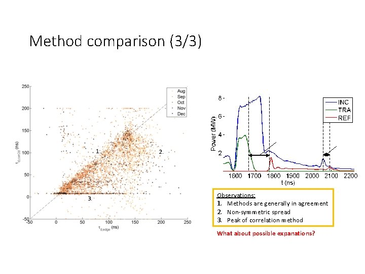Method comparison (3/3) 1. 3. 2. Observations: 1. Methods are generally in agreement 2.