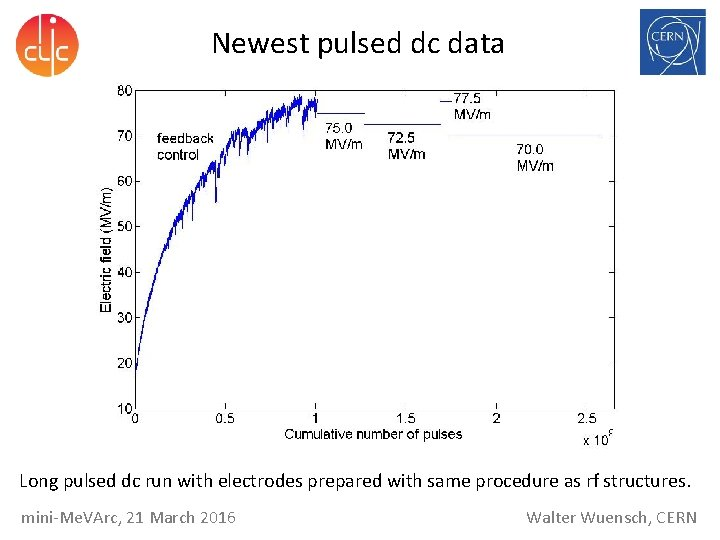 Newest pulsed dc data Long pulsed dc run with electrodes prepared with same procedure