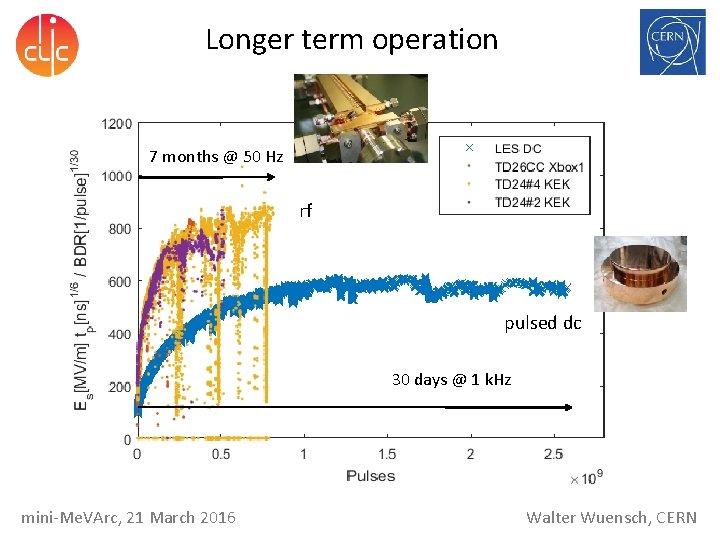Longer term operation 7 months @ 50 Hz rf pulsed dc 30 days @