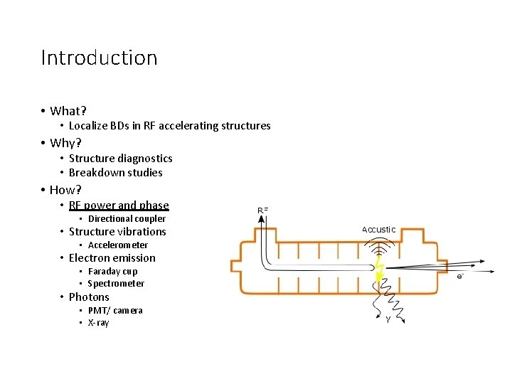 Introduction • What? • Localize BDs in RF accelerating structures • Why? • Structure