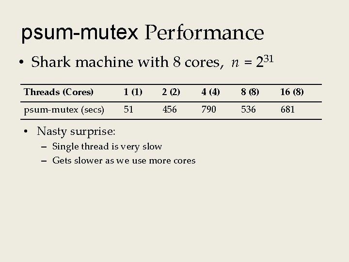 psum-mutex Performance • Shark machine with 8 cores, n = 231 Threads (Cores) 1