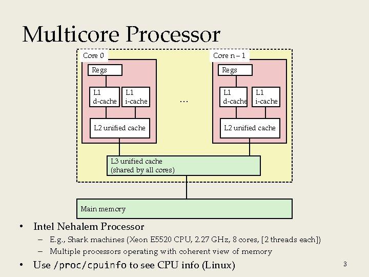 Multicore Processor Core 0 Core n – 1 Regs L 1 d-cache L 1