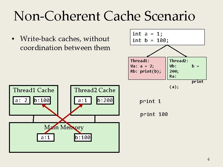 Non-Coherent Cache Scenario • Write-back caches, without coordination between them int a = 1;