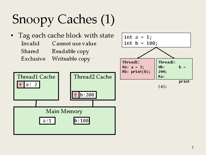 Snoopy Caches (1) • Tag each cache block with state Invalid Shared Exclusive Cannot