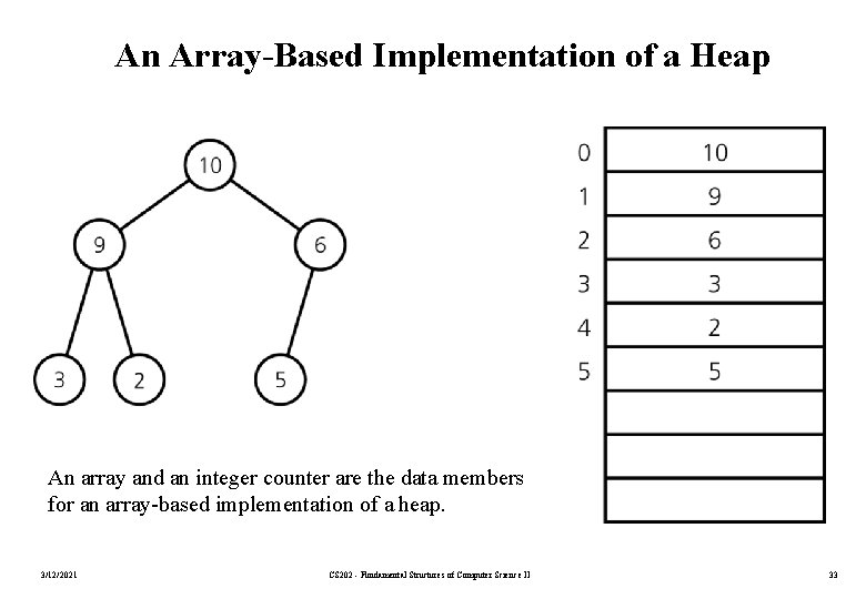 An Array-Based Implementation of a Heap An array and an integer counter are the