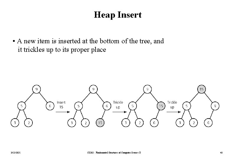 Heap Insert • A new item is inserted at the bottom of the tree,