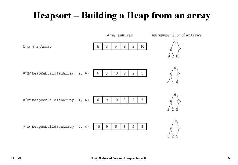 Heapsort – Building a Heap from an array 3/12/2021 CS 202 - Fundamental Structures