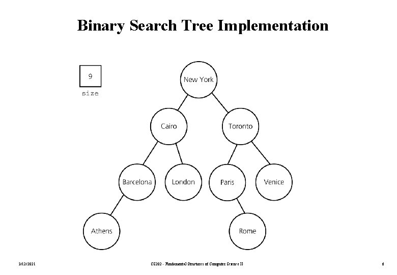 Binary Search Tree Implementation 3/12/2021 CS 202 - Fundamental Structures of Computer Science II