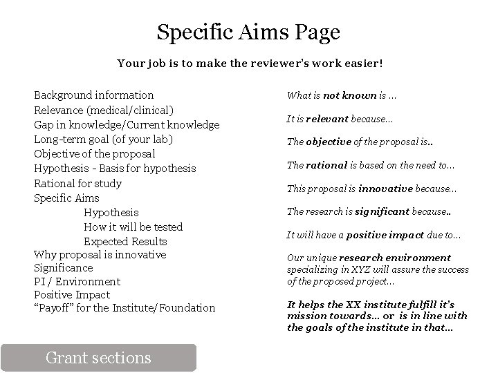 Specific Aims Page Your job is to make the reviewer's work easier! Background information