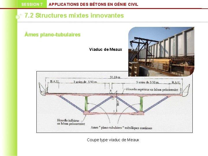 SESSION 7 APPLICATIONS DES BÉTONS EN GÉNIE CIVIL 7. 2 Structures mixtes innovantes mes