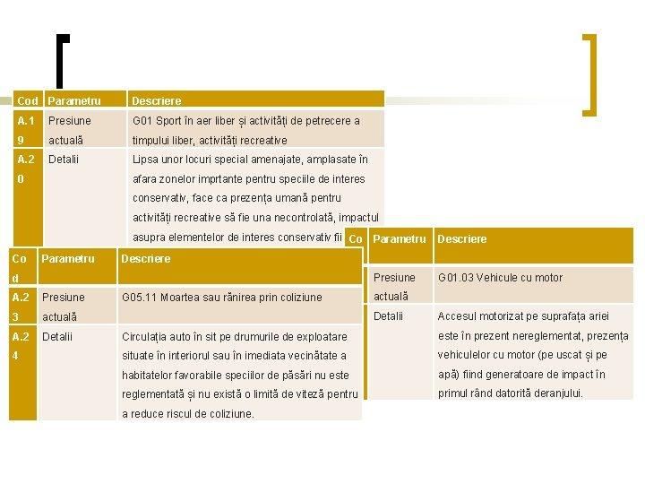 Cod Parametru Descriere A. 1 Presiune G 01 Sport în aer liber și activități