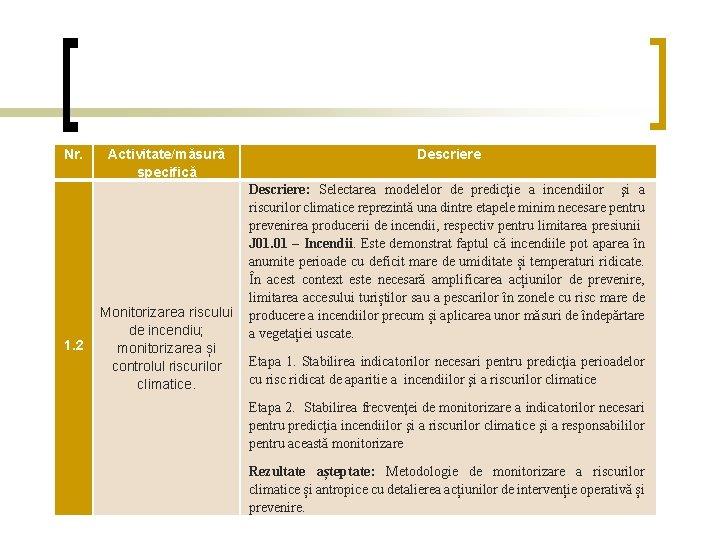Nr. 1. 2 Activitate/măsură specifică Descriere: Selectarea modelelor de predicţie a incendiilor şi a