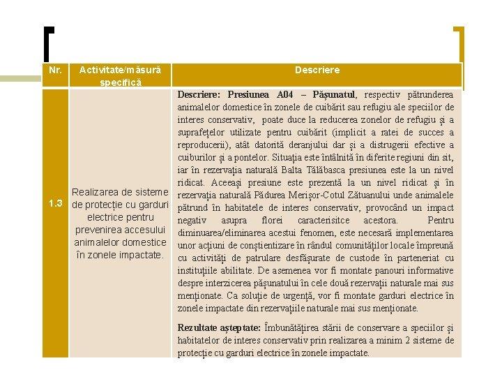 Nr. Activitate/măsură specifică Descriere: Presiunea A 04 – Pășunatul, respectiv pătrunderea animalelor domestice în
