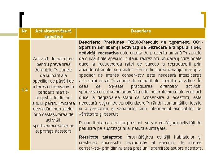 Nr. 1. 4 Activitate/măsură specifică Descriere: Presiunea F 02. 03 -Pescuit de agrement, G