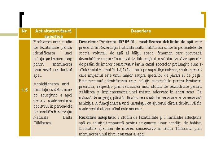 Nr. 1. 5 Activitate/măsură specifică Realizarea unui studiu de fezabilitate pentru identificarea unei soluții