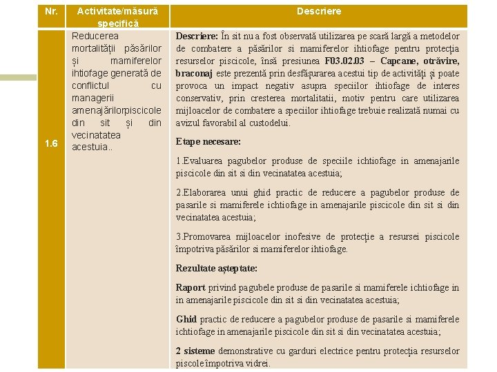 Nr. 1. 6 Activitate/măsură specifică Reducerea mortalității păsărilor și mamiferelor ihtiofage generată de conflictul