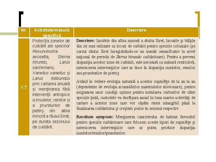 Nr. 1. 7 Activitate/măsură specifică Protecția zonelor de cuibărit ale speciilor Recurvirostra avosetta, Sterna