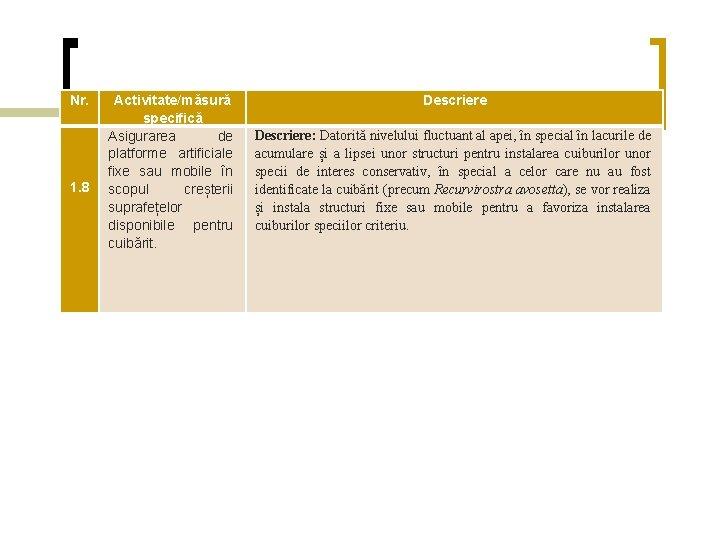 Nr. 1. 8 Activitate/măsură specifică Asigurarea de platforme artificiale fixe sau mobile în scopul
