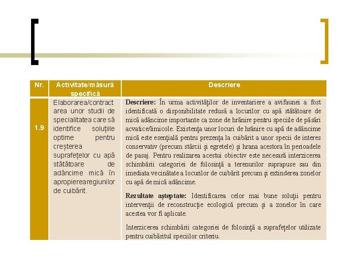 Nr. 1. 9 Activitate/măsură specifică Elaborarea/contract area unor studii de specialitatea care să identifice