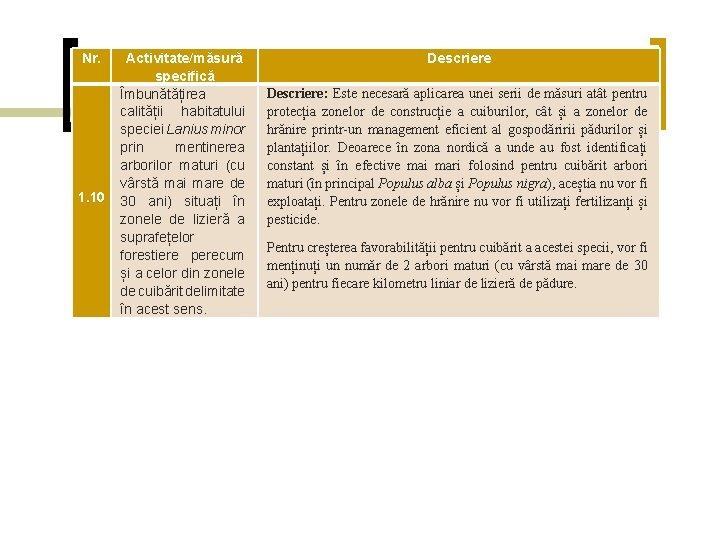 Nr. 1. 10 Activitate/măsură specifică Îmbunătățirea calității habitatului speciei Lanius minor prin mentinerea arborilor