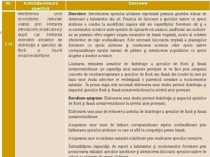 Nr. 1. 12 Activitate/măsură specifică Menținerea unor ecosisteme naturale viabile prin limitarea introducerii, eradicarea
