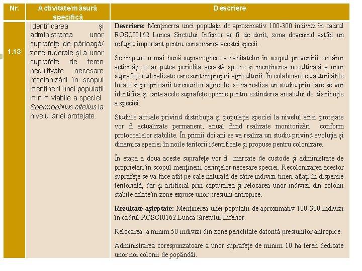 Nr. 1. 13 Activitate/măsură specifică Identificarea și administrarea unor suprafeţe de pârloagă/ zone ruderale
