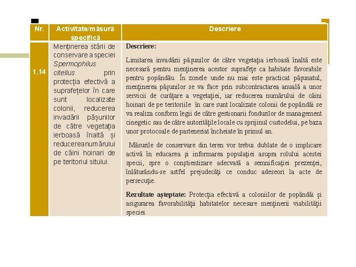Nr. 1. 14 Activitate/măsură specifică Menținerea stării de conservare a speciei Spermophilus citellus prin